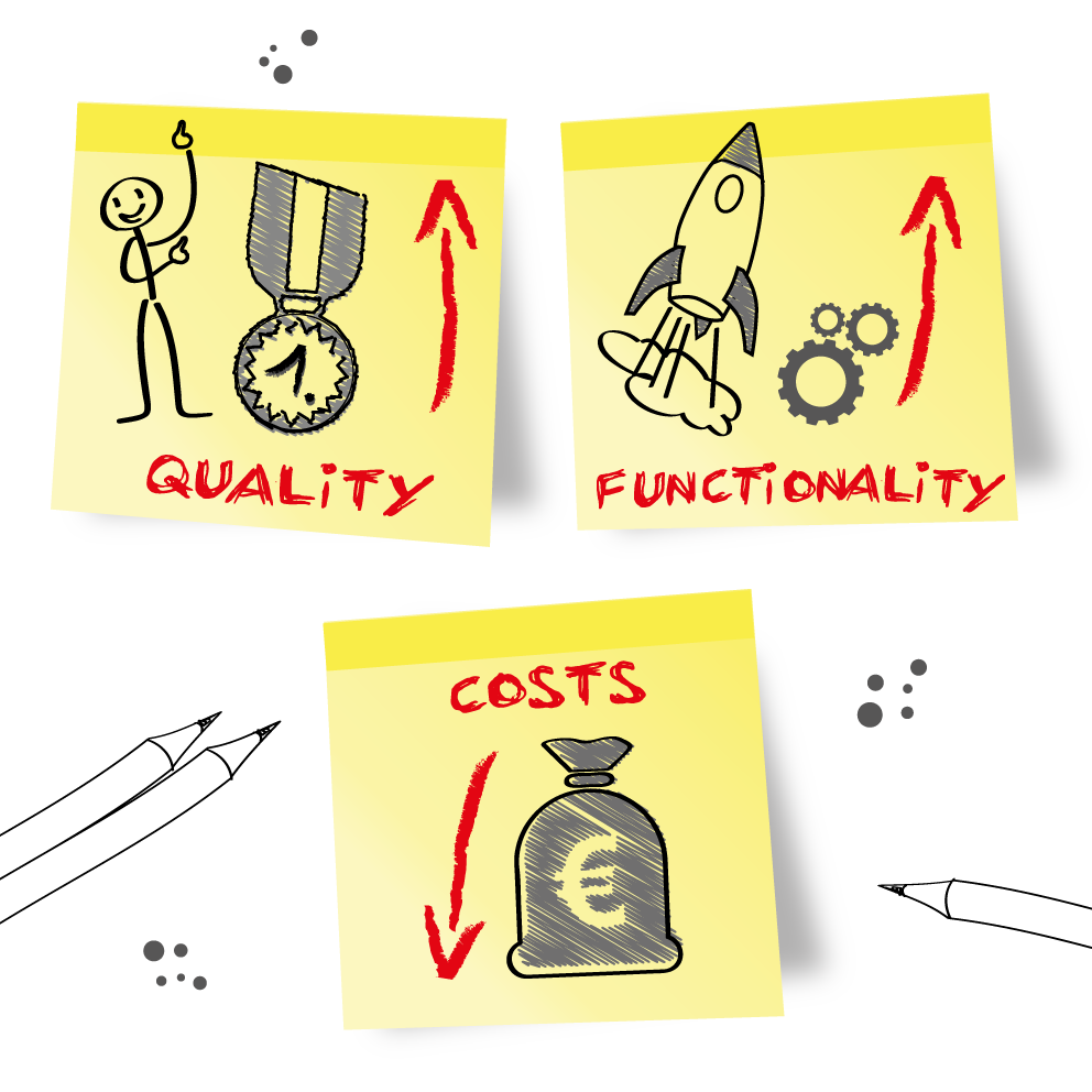 costs-functionality-quality